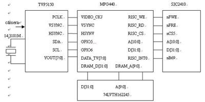 18m系统与电脑的传输接口接线图
