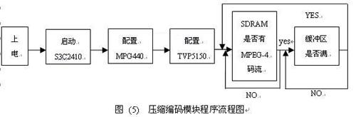 三星la32b360c5电源电路图