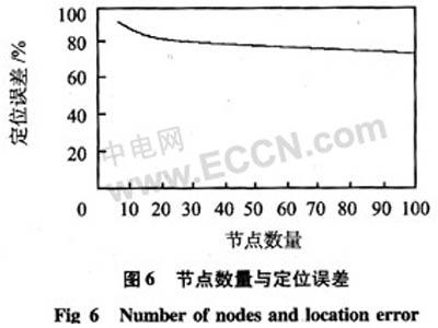 电路 电路图 电子 设计图 原理图 400_300