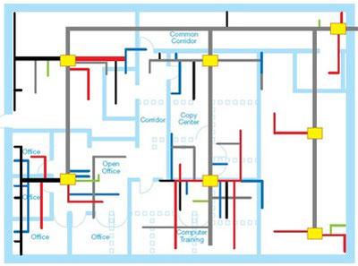 电梯监控网络布线图解
