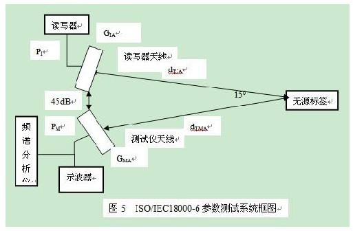 rfid标签芯片电路原理