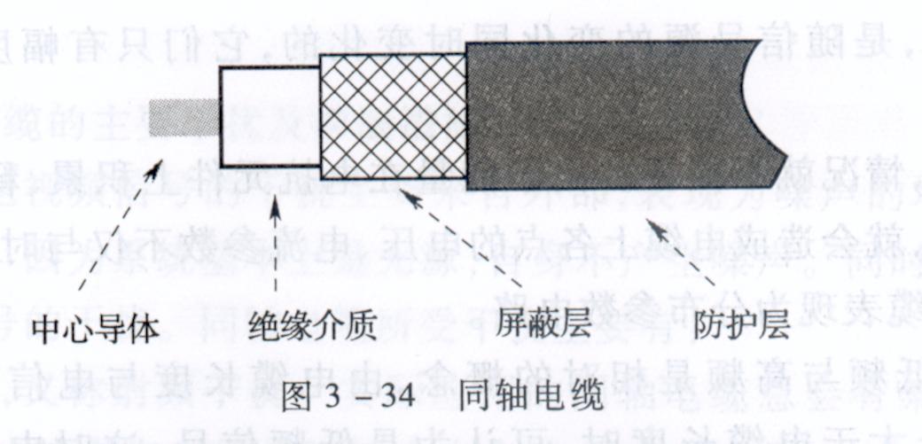 同轴电缆与双绞线视频传输