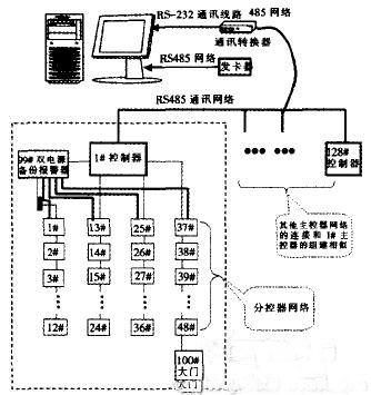 ups不间断电源连接图