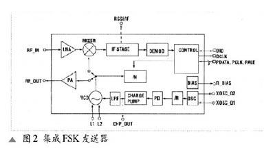 因此,电感线圈等效电路用一个纯电感l与损耗电阻r和辐射电阻rrad串联