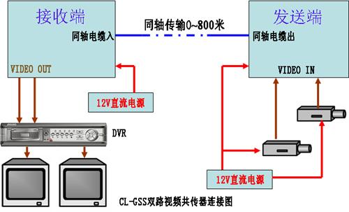 塔吊电气控制线路原理图