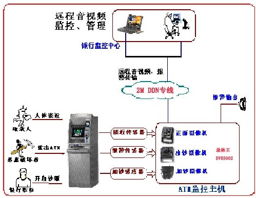 意思是自动柜员机,因大部分用于取款,又称自动取款机.