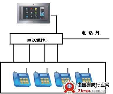 冠林分配器接线图
