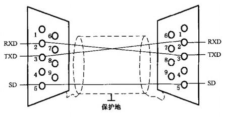 图3 db9连接器接线图