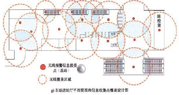 轨道电路的三种状态简图