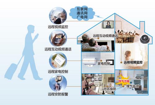 海尔_巡更设备的应用与发展--中国安防行业网