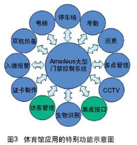 生命系统的结构层次整理