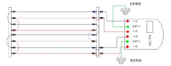 小区周界安防之电子围栏防范解决方案