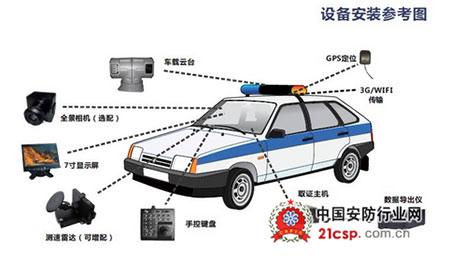 警用车辆系统监控解决方案