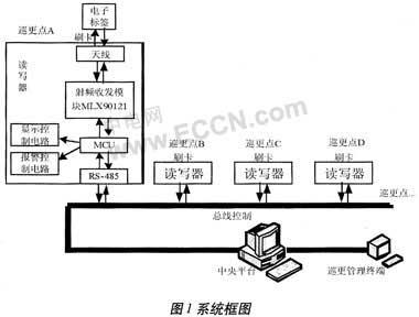 电路 电路图 电子 设计 素材 原理图 380_288